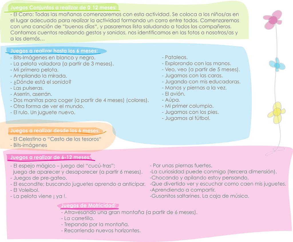 actividades de 0 a 12 meses guardería txanogorritxu